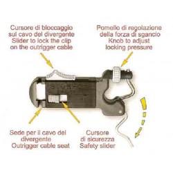 SGANCIO OUTRIGGER CLIP STONFO ART. 466 COLORE NERO